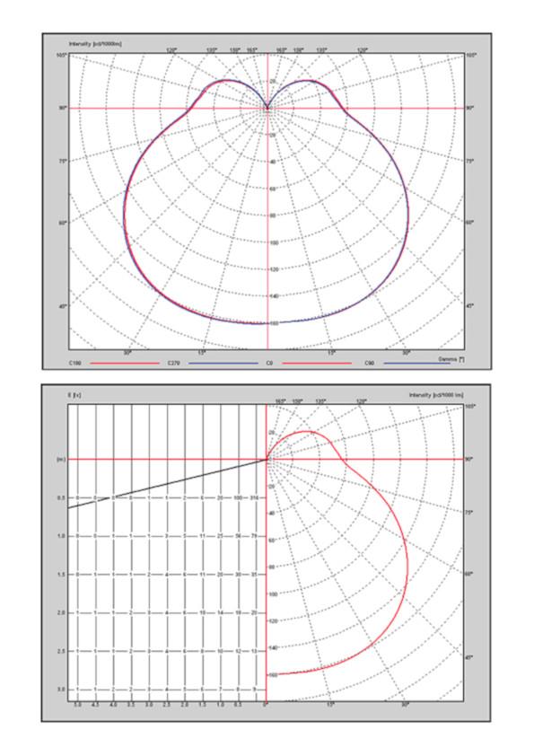 Download vintage brass line photometries